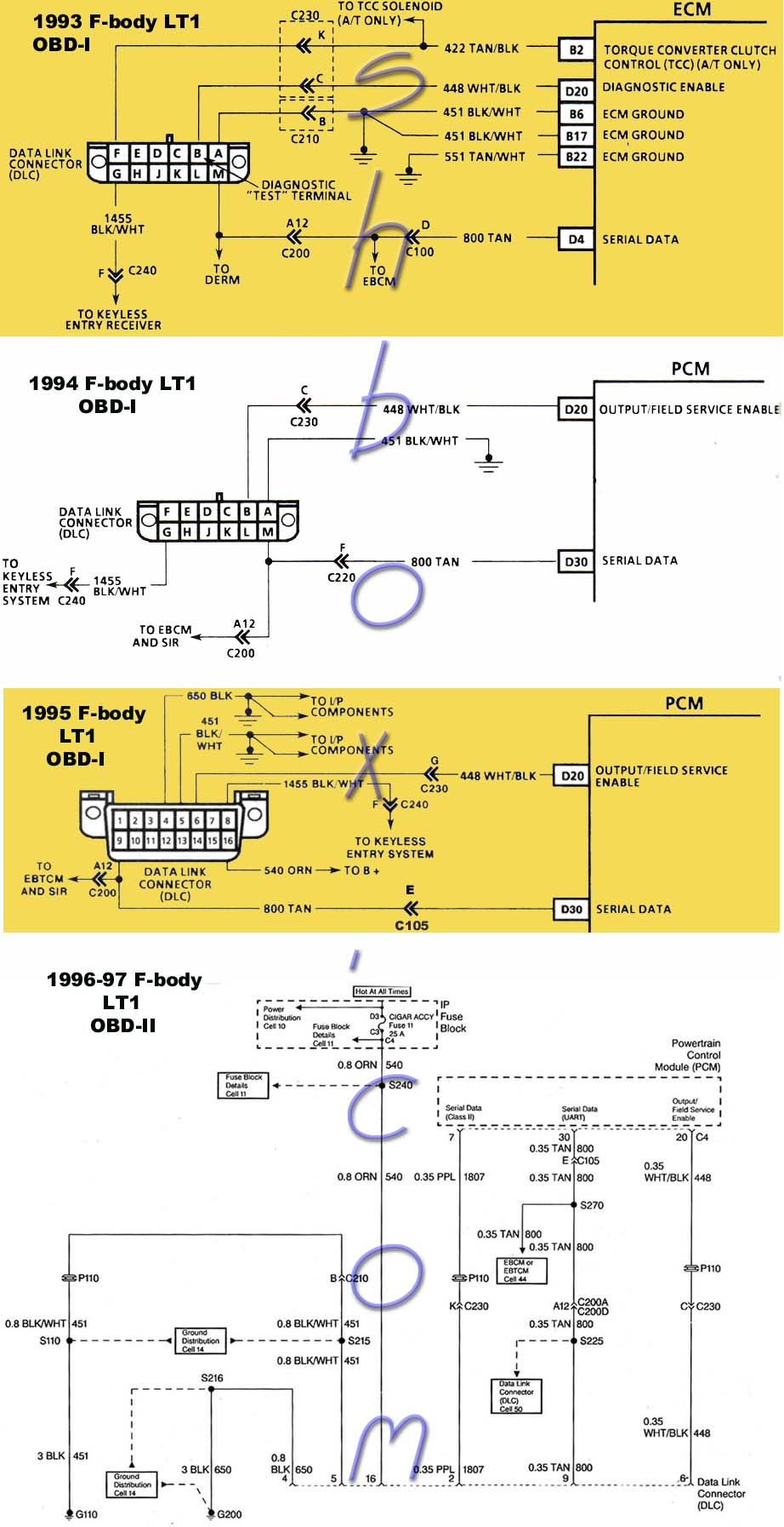 Obd1 Connector Location Diagram