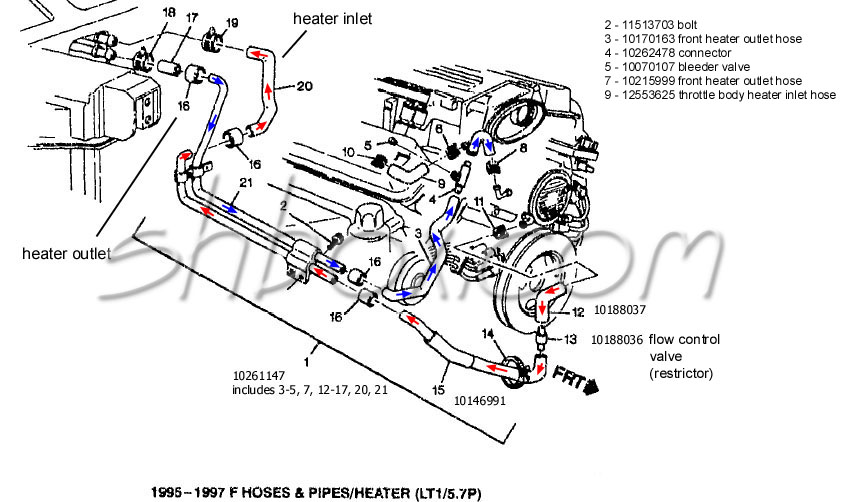 mystery heater hose ls1lt1 forum lt1 ls1 camaro firebird  : heater hose diagram - findchart.co
