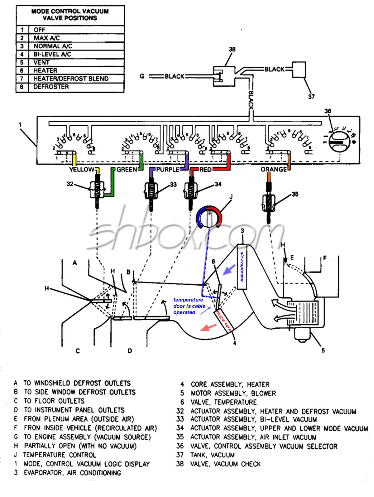 94 96 b body vacuum diagram chevy impala ss forum Chevy Impala Actuator Replacement Impala Actuator  sc 1 st  MiFinder : 2006 chevy impala stereo wiring diagram - yogabreezes.com