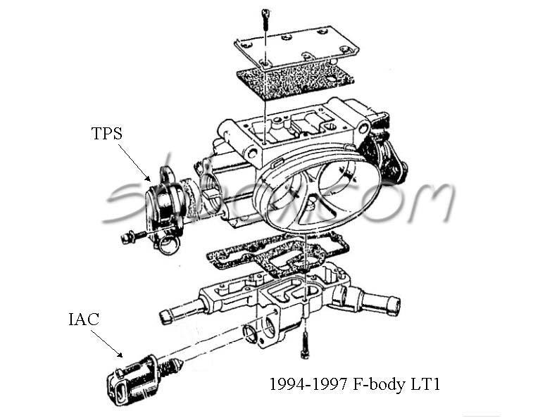 96 corvette lt1 engine diagram get free image about wiring diagram
